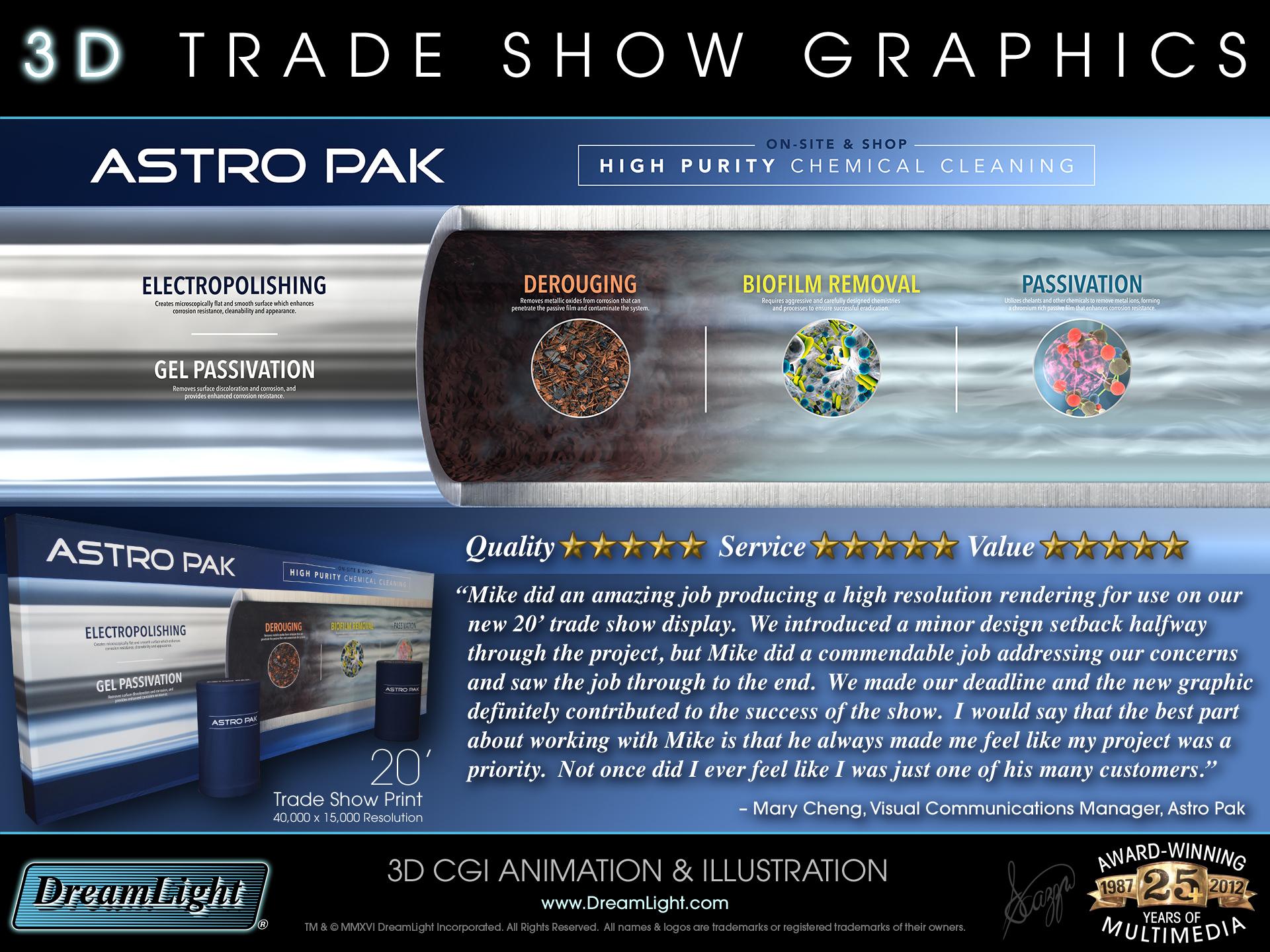 3D Trade Show Graphics