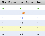 Render Range Columns: First Frame, Last Frame & Step Frame Columns