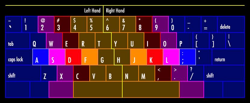 3D Interactive Edutainment Multimedia - Glowing Interactive Keyboard