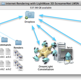 Network Rendering Tutorials White Paper Rewritten for New Cross-platform Utilities