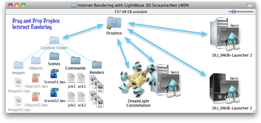Network Rendering Tutorials White Paper Rewritten for New Cross-platform Utilities