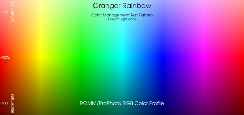 Granger Rainbow for Web Color Management