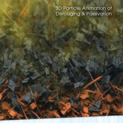 Product Videos with 3D Animation & 3D particle simulations