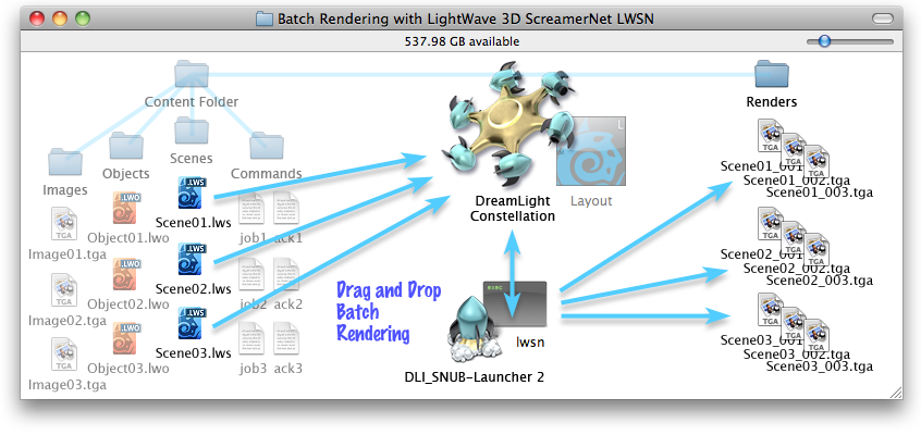 Batch Rendering with LightWave 3D ScreamerNet LWSN Batch Mode -2 Batch Rendering Step-by-Step Tutorial for Mac OS X & Windows – Mastering LightWave 3D ScreamerNet LWSN
