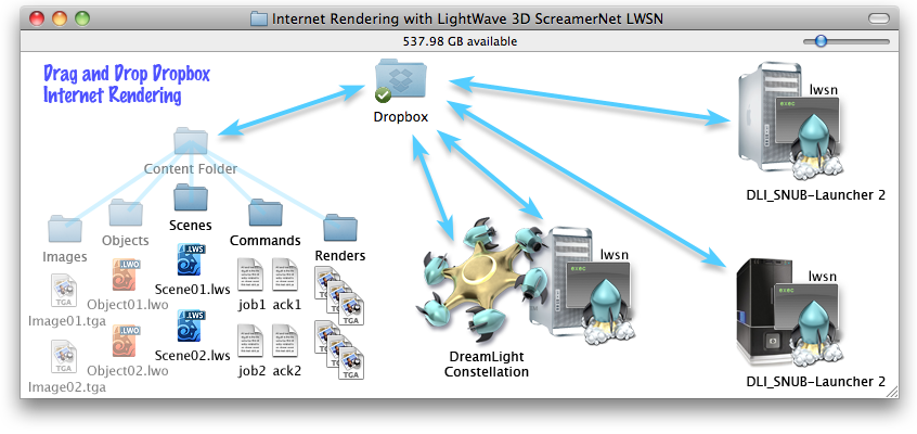 Internet Rendering with LightWave 3D ScreamerNet LWSN DropBox Internet Network Rendering Step-by-Step Tutorial for Mac OS X & Windows – Mastering LightWave 3D ScreamerNet LWSN