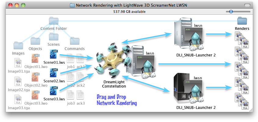 Network Rendering with LightWave 3D ScreamerNet LWSN Network Mode -2 Network Rendering Step-by-Step Tutorial for Mac OS X & Windows – Mastering LightWave 3D ScreamerNet LWSN
