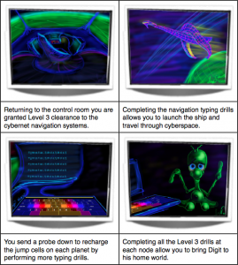 Storyboard Preview Sketches - 3D Interactive Edutainment Multimedia